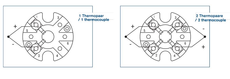 Thermocouple – gauge slides